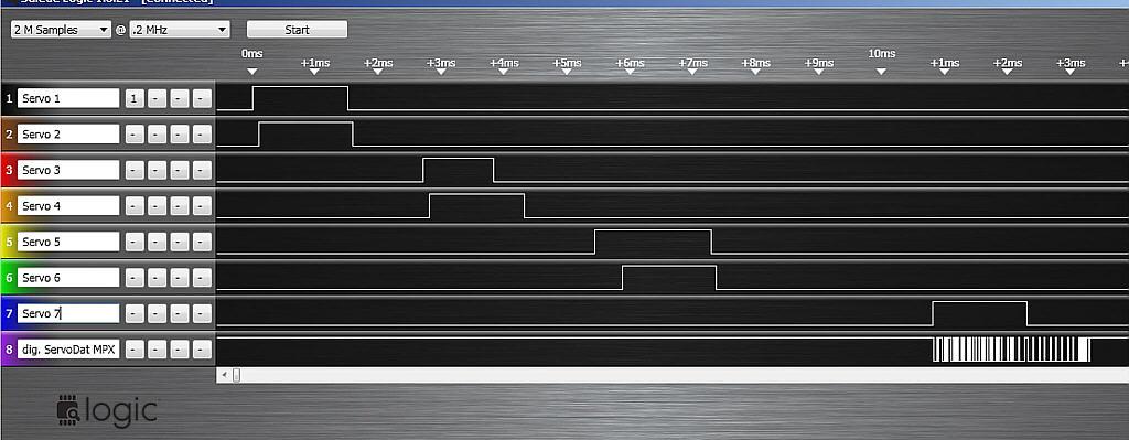 Multiplex Signale